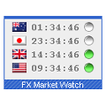 FX Market Watch